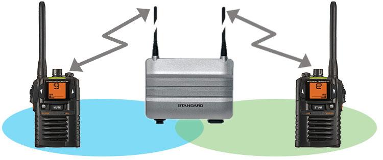 中継器利用イメージ1